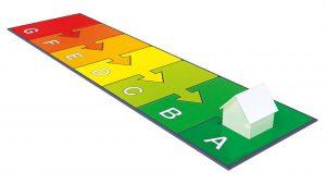Energielabels woning